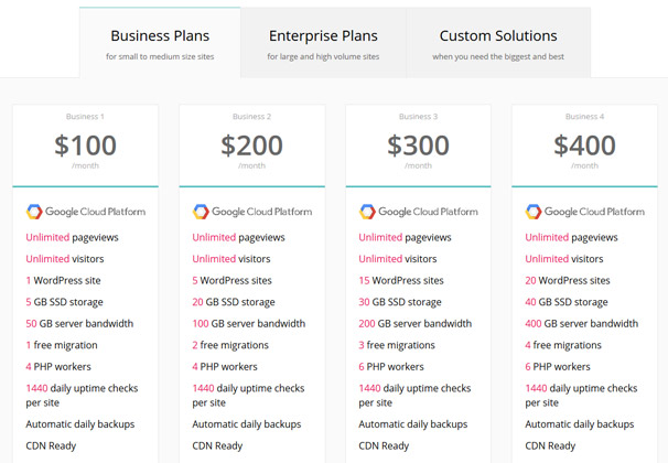 Business Plans Pricing