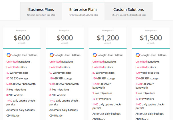 Enterprise Plans Pricing