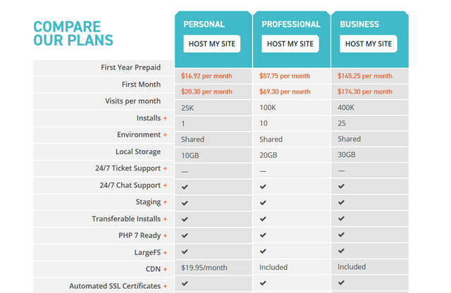 WPEngine Coupon Code: 4 Months FREE! 33% Discount • SEP 2019