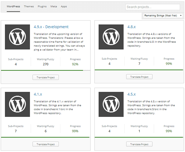 WordPress Core Translation Progress